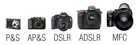 camera-types1